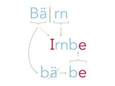 Matteänglisch: Bern, Schritt 5