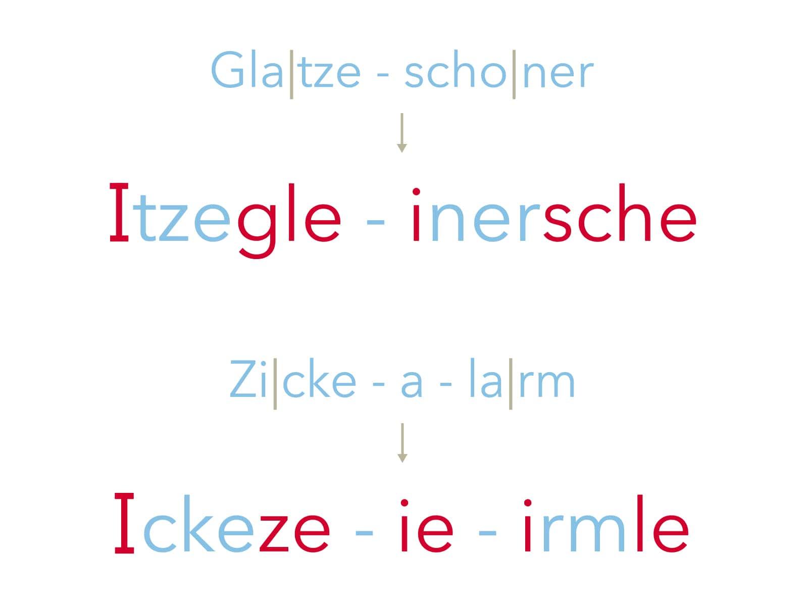 Matteänglisch: Glatzeschoner & Zickealarm