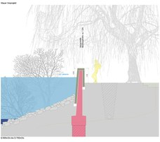 Neue Massnahme: Ufermauern