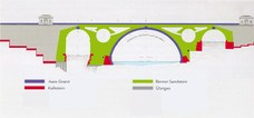 Nydeggbrücke: Erste Hochbrücke zur Steigungsverminderung